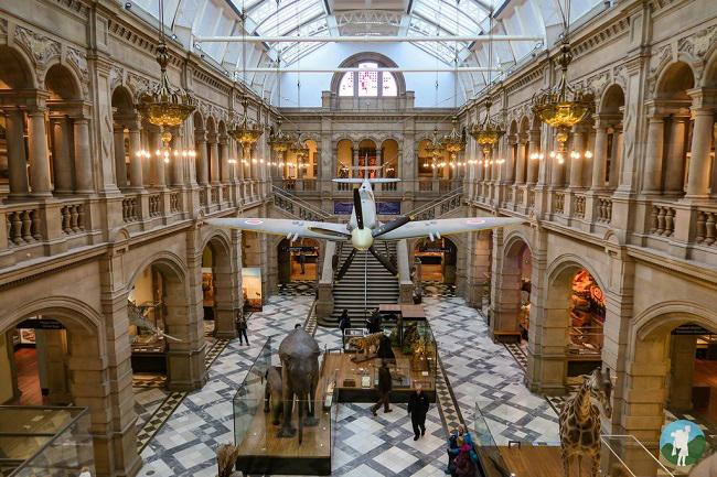 kelvingrove spitfire best museums in scotland